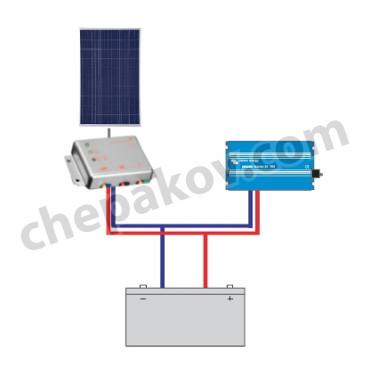 Самостоятелна соларна система 115Wp - 12V и 230Vac
