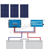 930Wp off-grid solar pv system for  230Vac