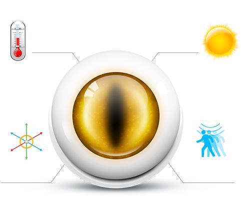 FIBARO Motion Sensor Безжичен 3в1 сензор 868,4 Mhz (за температура, движение и осветеност)