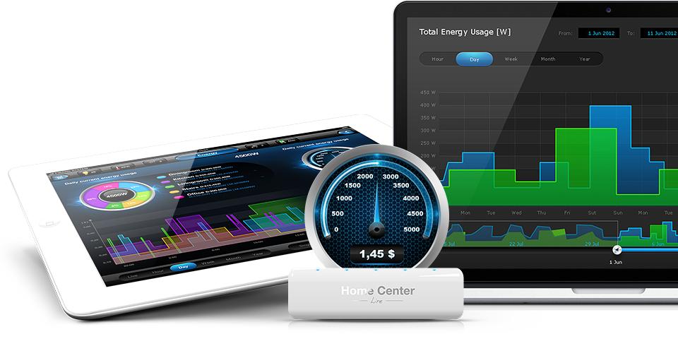 FIBARO Home Center 2 Контролер за домашна/офис автоматизация СHC2 868,4 Mhz (безжична комуникация)