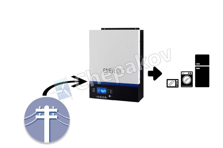 Enerdc в комбинация с АС мрежа
