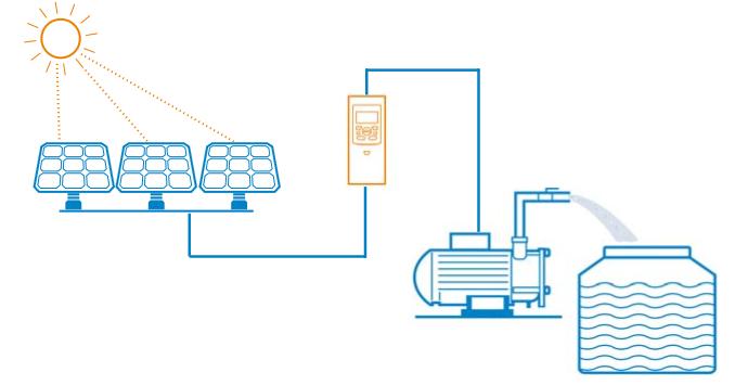 Компоненти от система за соларен помпен инвертор