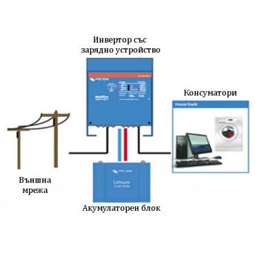 UPS (непрекъсваемо захранване) за къщи и други обекти